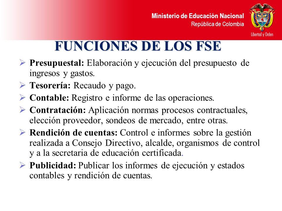 FUNCIONES DE LOS FSE Presupuestal: Elaboración y ejecución del presupuesto de ingresos y gastos. Tesorería: Recaudo y pago.