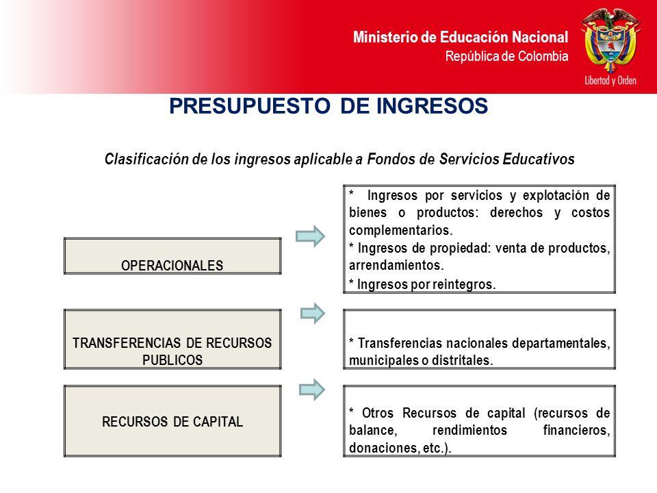 PRESUPUESTO DE INGRESOS TRANSFERENCIAS DE RECURSOS PUBLICOS