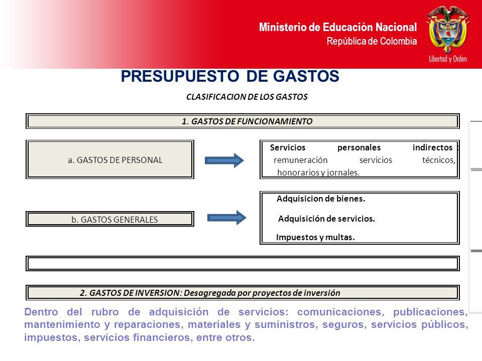 PRESUPUESTO DE GASTOS a. GASTOS DE PERSONAL. Servicios. personales. indirectos. : remuneración.