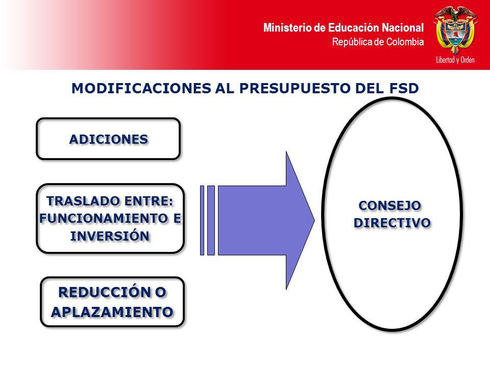 MODIFICACIONES AL PRESUPUESTO DEL FSD