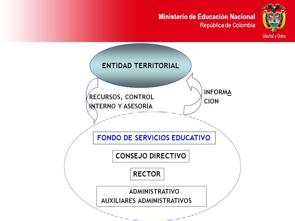 ENTIDAD TERRITORIAL CONSEJO DIRECTIVO RECTOR