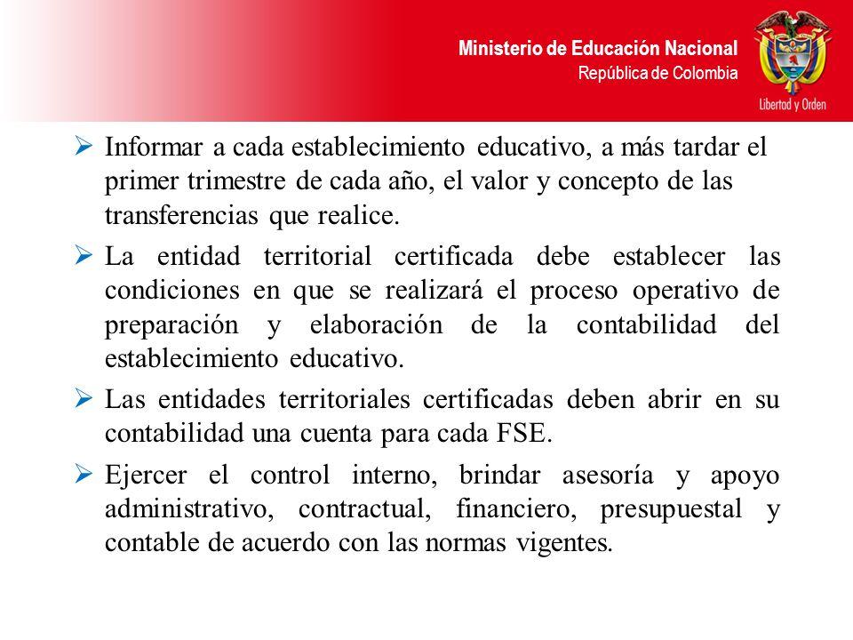 Informar a cada establecimiento educativo, a más tardar el primer trimestre de cada año, el valor y concepto de las transferencias que realice.