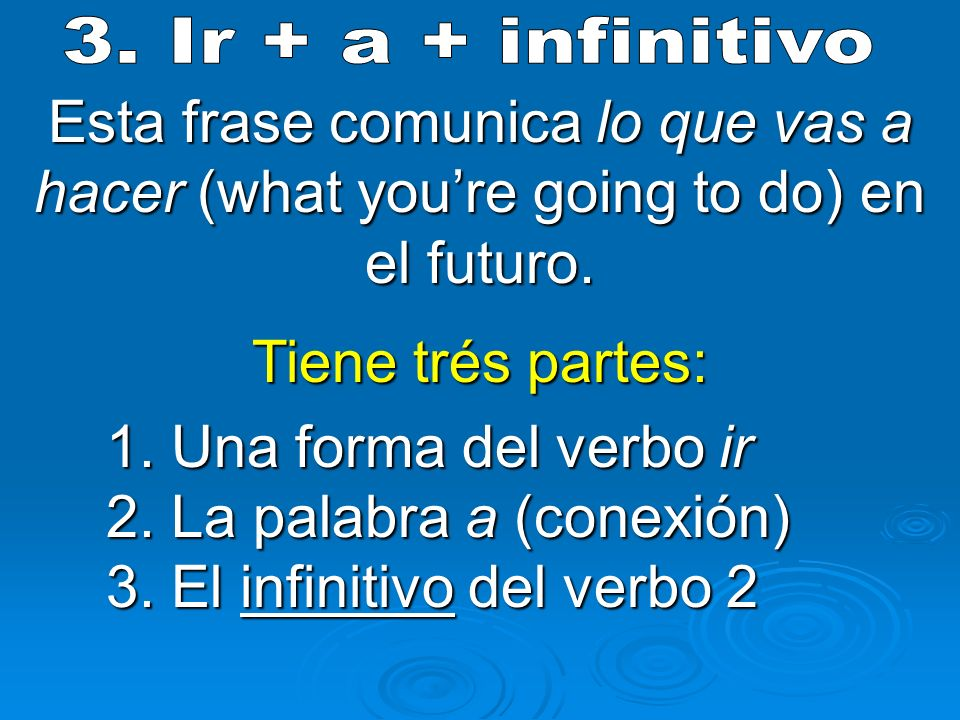 3. Ir + a + infinitivo Esta frase comunica lo que vas a hacer (what you're going to do) en el futuro.