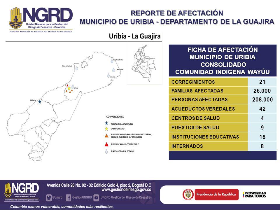 REPORTE DE AFECTACIÓN MUNICIPIO DE URIBIA - DEPARTAMENTO DE LA GUAJIRA