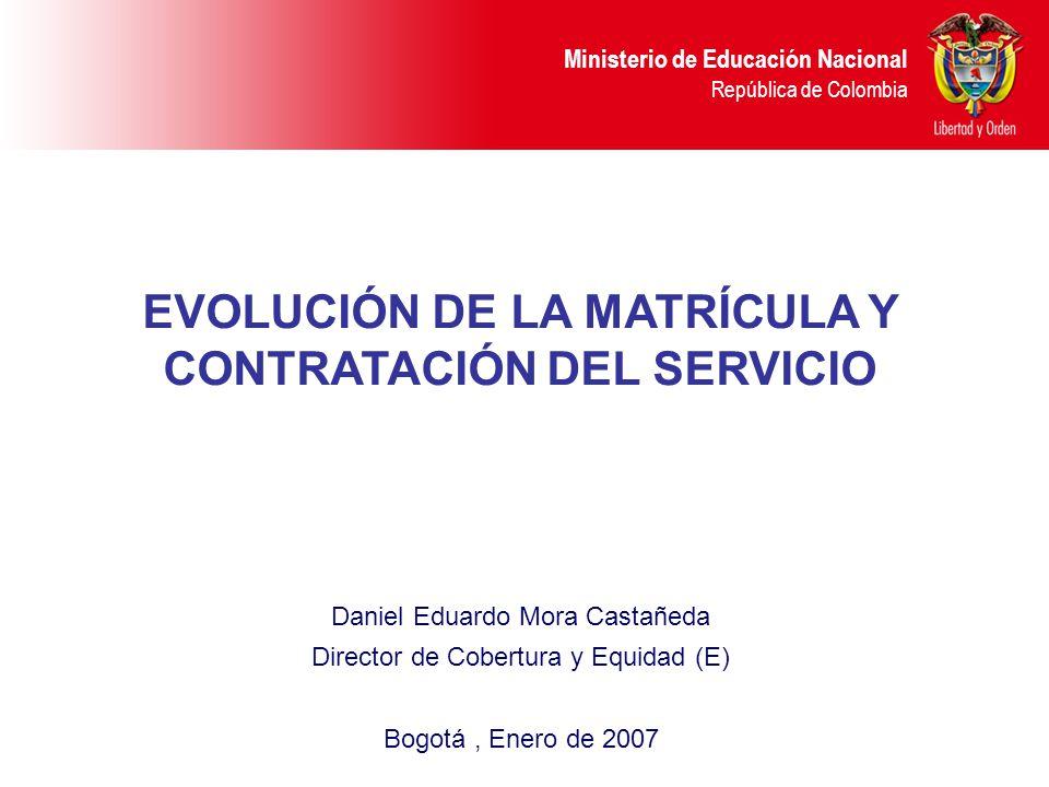 EVOLUCIÓN DE LA MATRÍCULA Y CONTRATACIÓN DEL SERVICIO