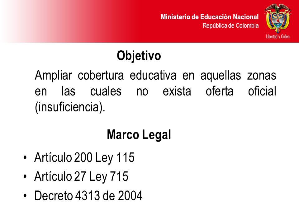 Objetivo Ampliar cobertura educativa en aquellas zonas en las cuales no exista oferta oficial (insuficiencia).