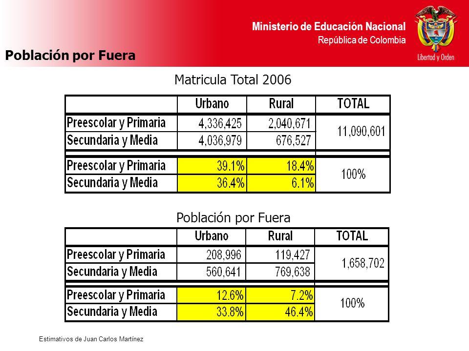 Población por Fuera Matricula Total 2006 Población por Fuera