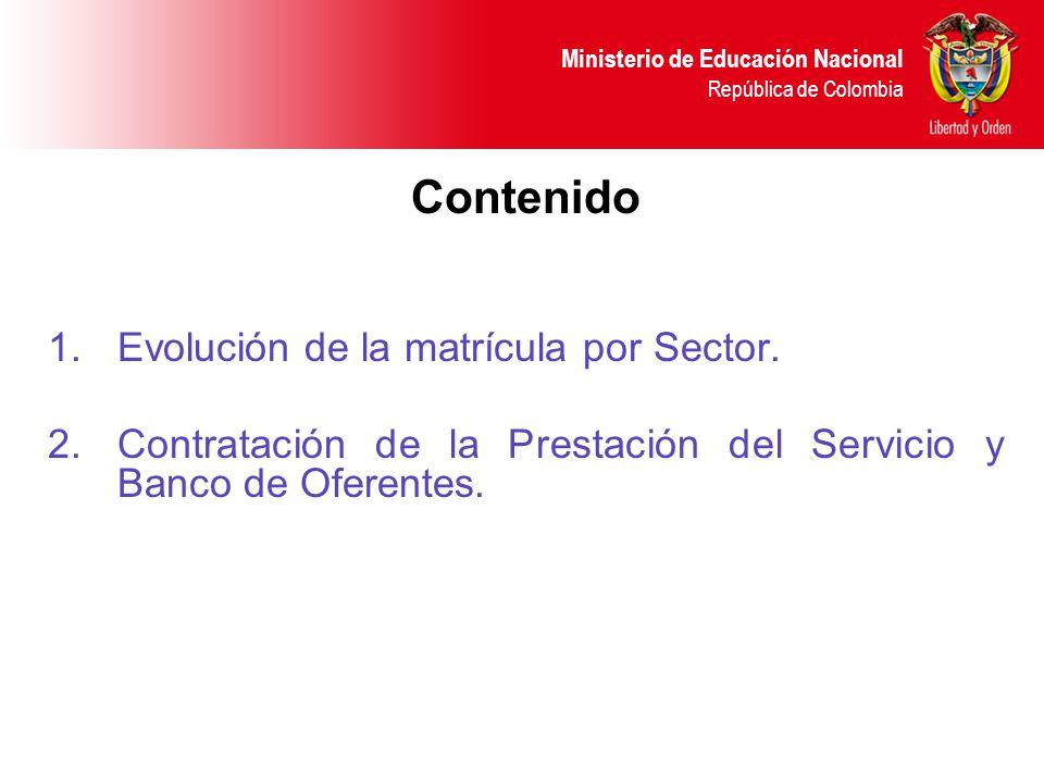 Contenido Evolución de la matrícula por Sector.