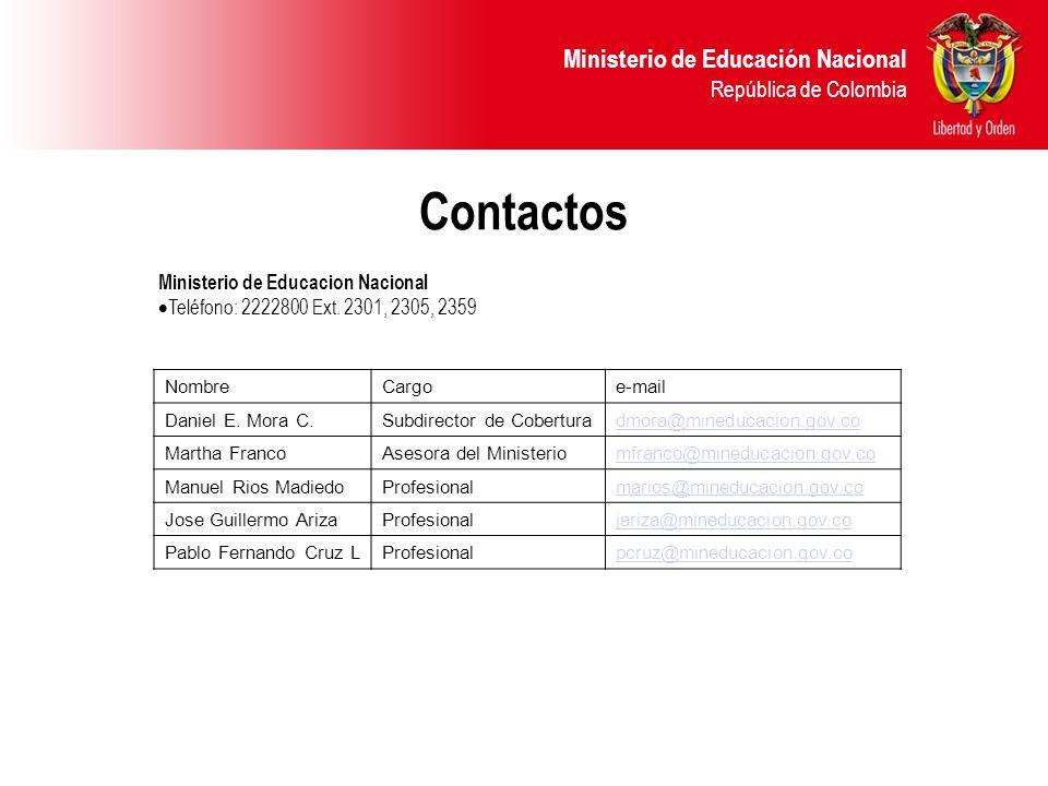 Contactos Ministerio de Educacion Nacional