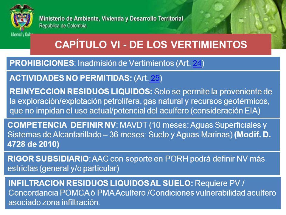 CAPÍTULO VI - DE LOS VERTIMIENTOS