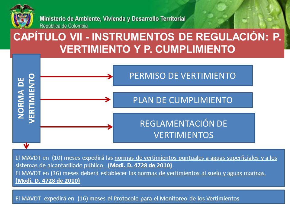 CAPÍTULO VII - INSTRUMENTOS DE REGULACIÓN: P. VERTIMIENTO Y P