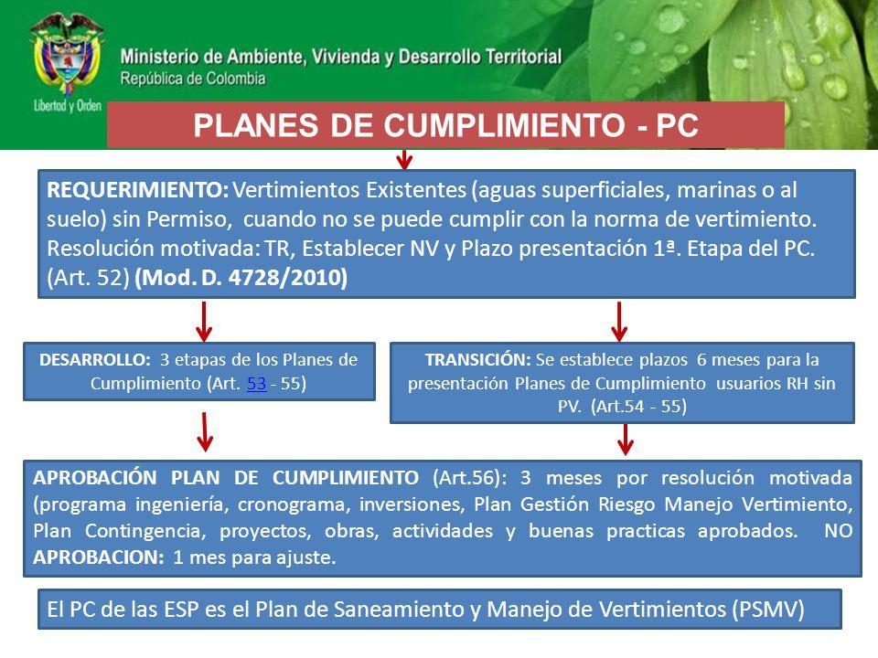 PLANES DE CUMPLIMIENTO - PC