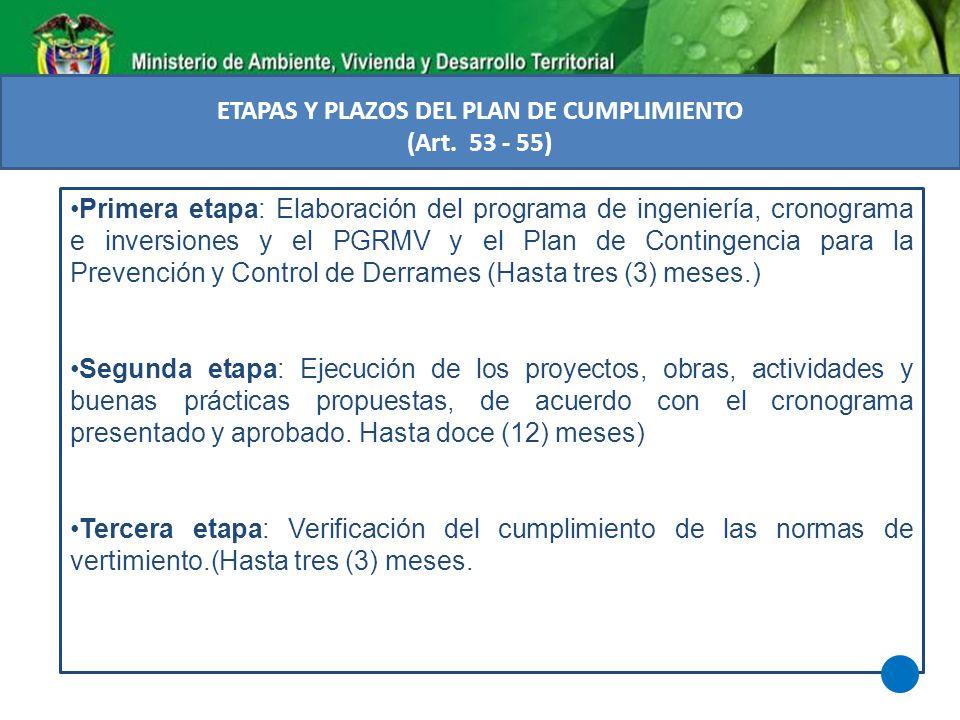 ETAPAS Y PLAZOS DEL PLAN DE CUMPLIMIENTO (Art. 53 - 55)