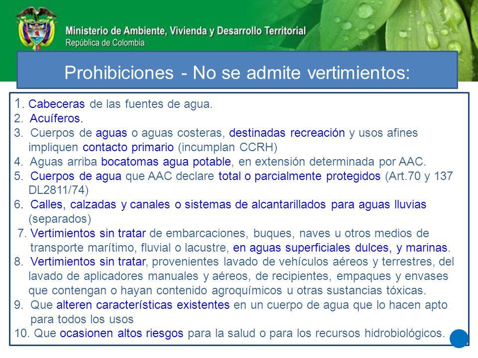 Prohibiciones - No se admite vertimientos: