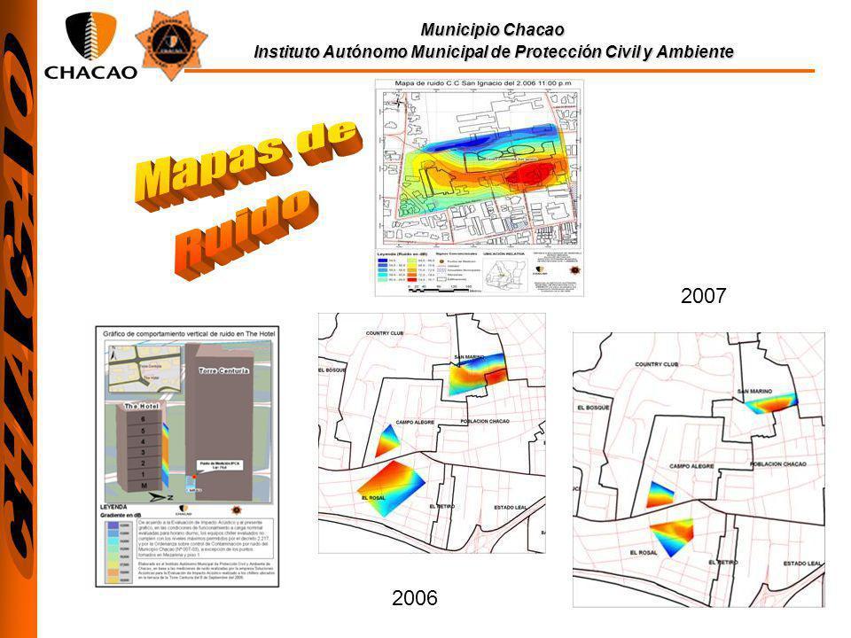 Mapas de Ruido 2007 2006