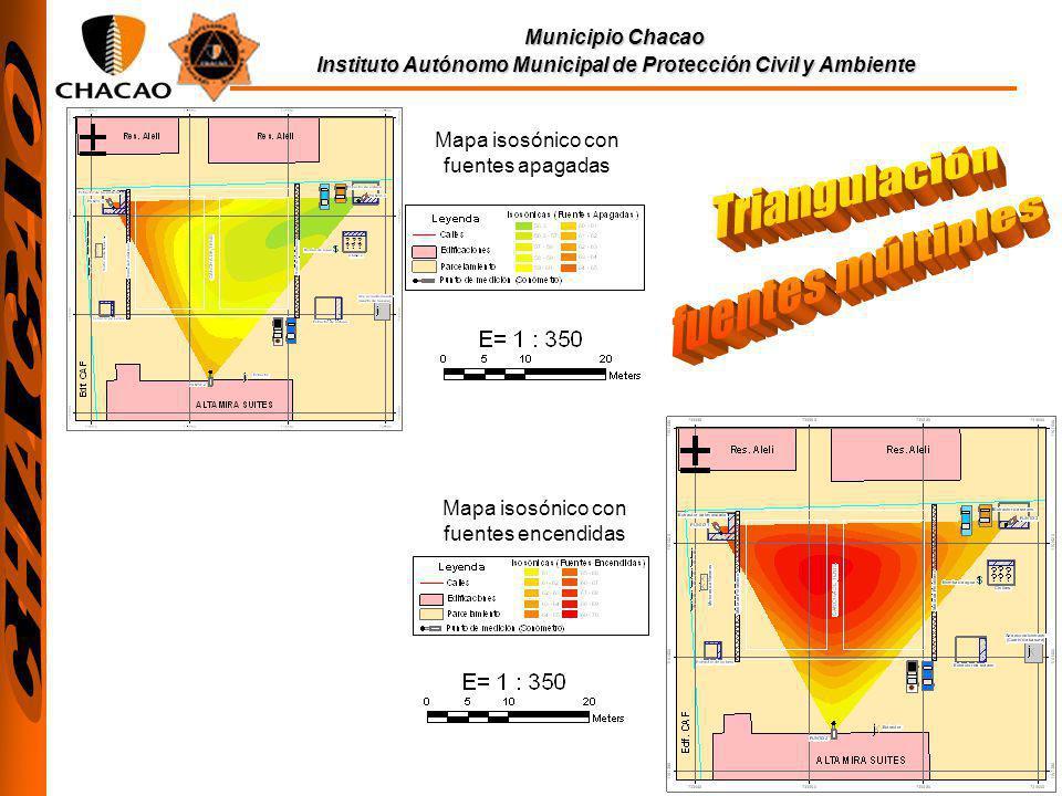 Triangulación fuentes múltiples Mapa isosónico con fuentes apagadas