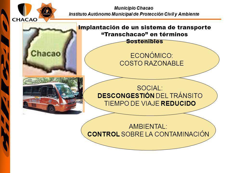 DESCONGESTIÓN DEL TRÁNSITO TIEMPO DE VIAJE REDUCIDO