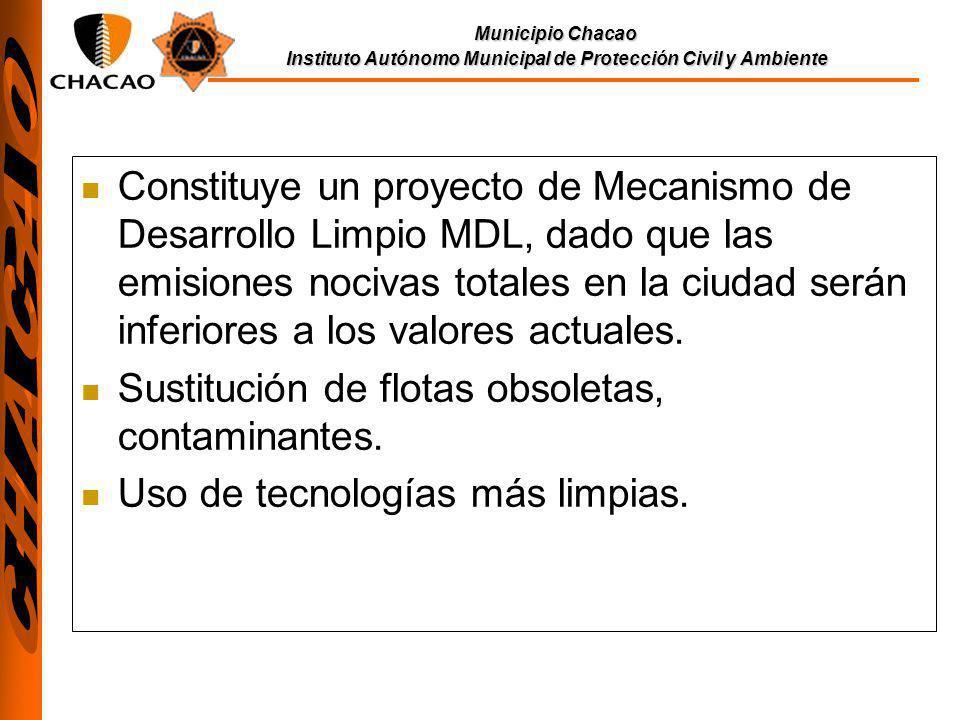 Constituye un proyecto de Mecanismo de Desarrollo Limpio MDL, dado que las emisiones nocivas totales en la ciudad serán inferiores a los valores actuales.