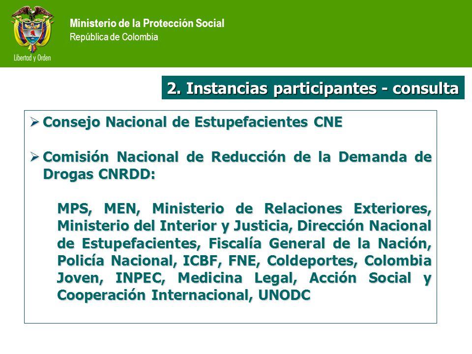 Ministerio de la protecci n social rep blica de colombia for Ministerio de interior y justicia direccion