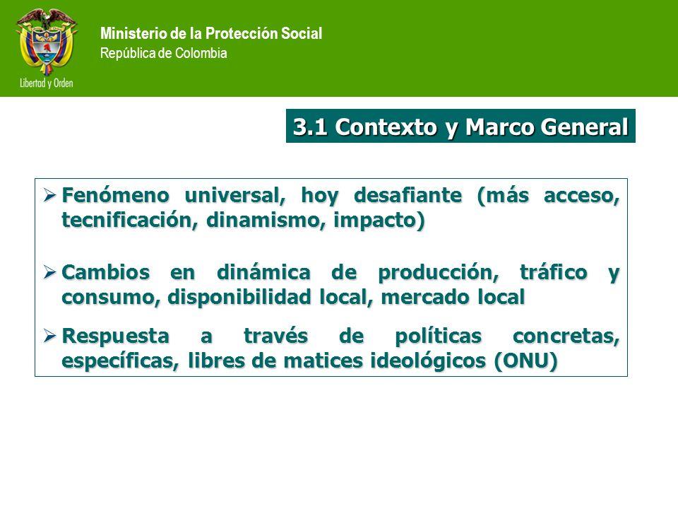 3.1 Contexto y Marco General