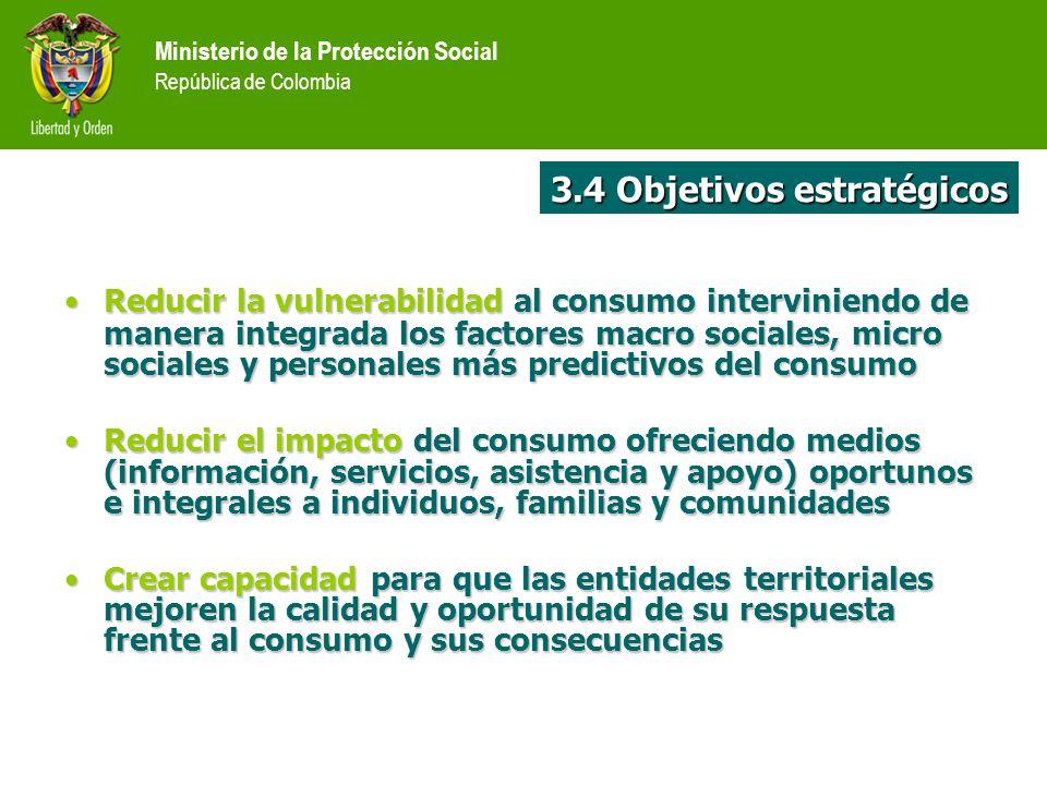 3.4 Objetivos estratégicos