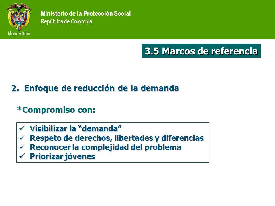 3.5 Marcos de referencia 2. Enfoque de reducción de la demanda