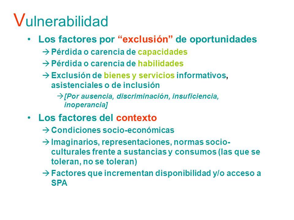 Vulnerabilidad Los factores por exclusión de oportunidades