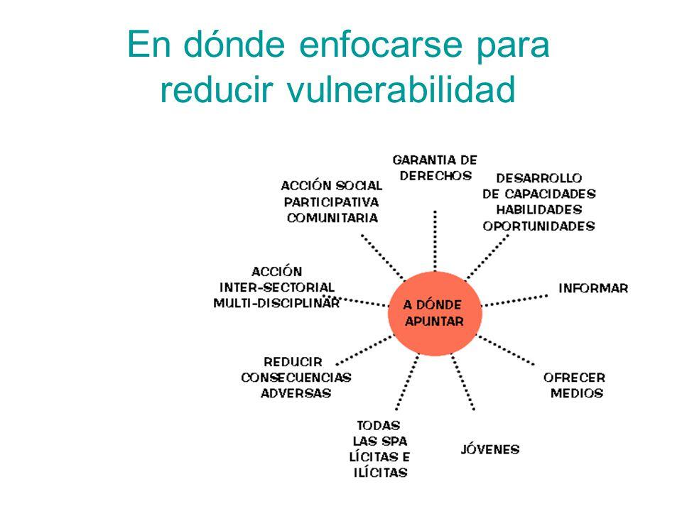 En dónde enfocarse para reducir vulnerabilidad
