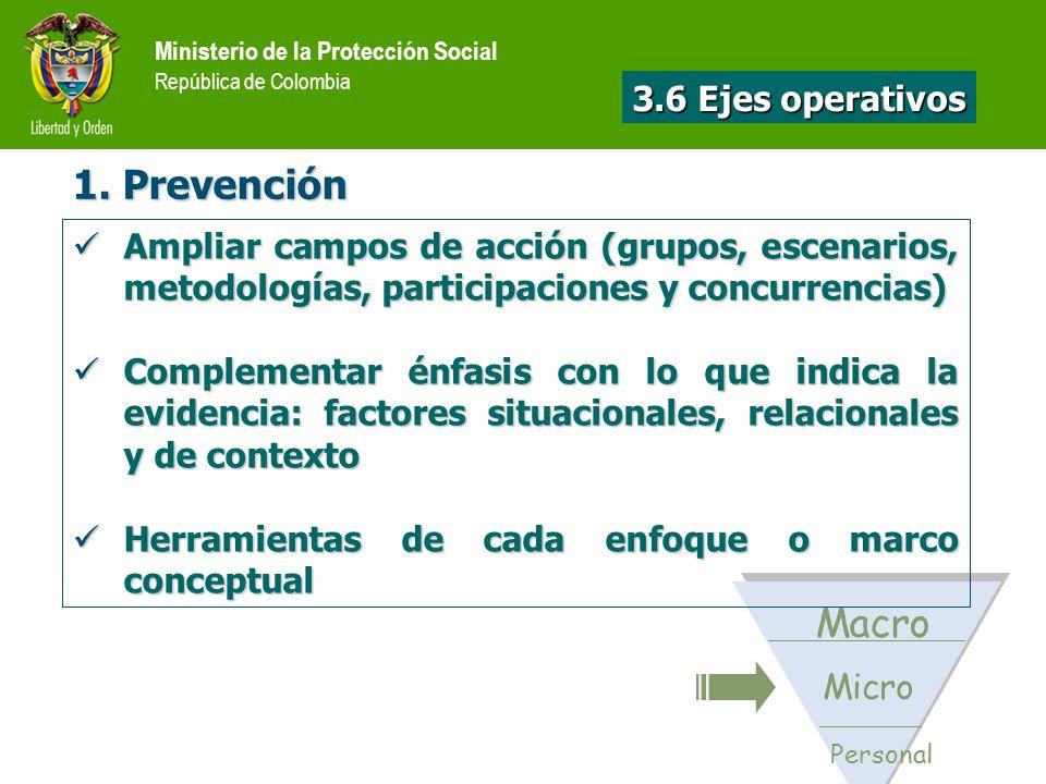 1. Prevención Macro 3.6 Ejes operativos
