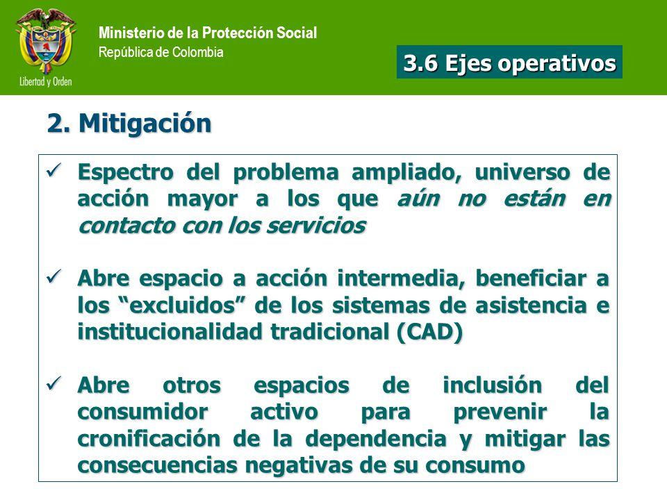 2. Mitigación 3.6 Ejes operativos