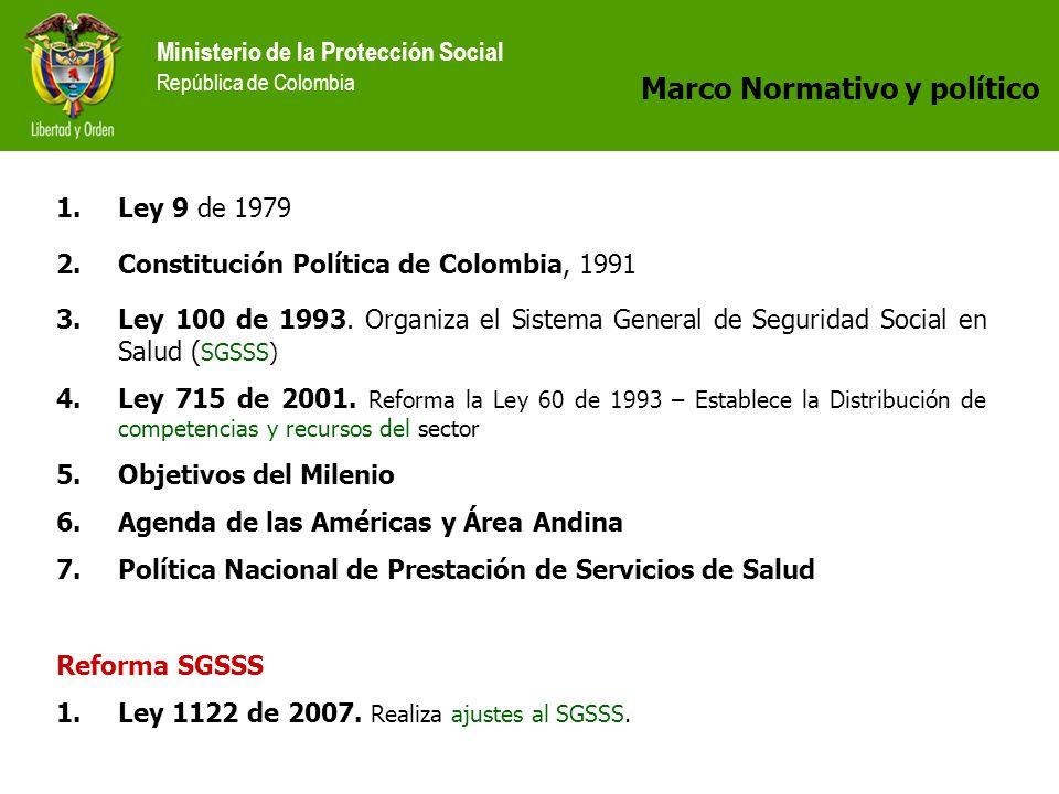 Marco Normativo y político