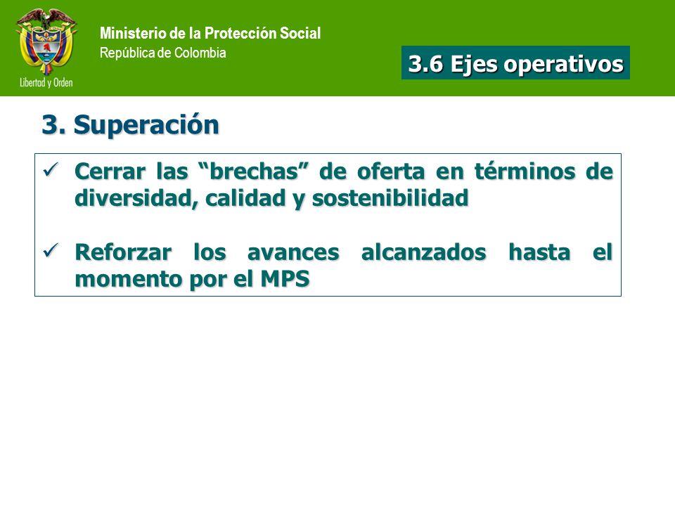 3. Superación 3.6 Ejes operativos