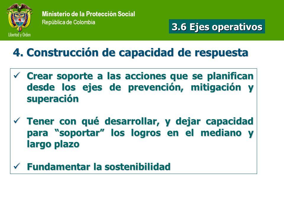 4. Construcción de capacidad de respuesta