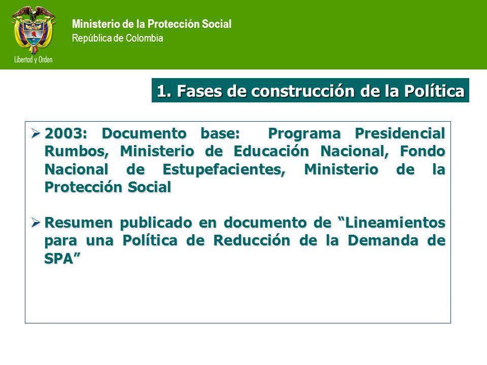 1. Fases de construcción de la Política