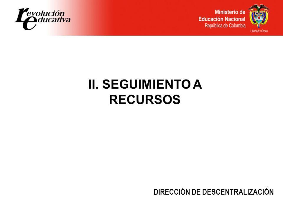 II. SEGUIMIENTO A RECURSOS DIRECCIÓN DE DESCENTRALIZACIÓN