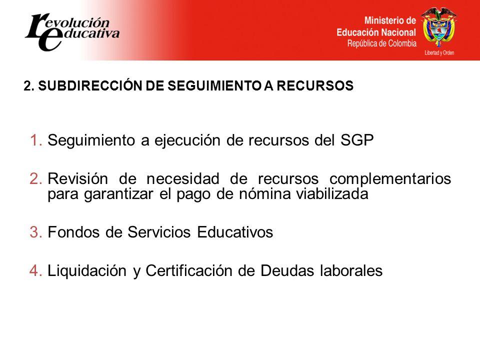 Seguimiento a ejecución de recursos del SGP