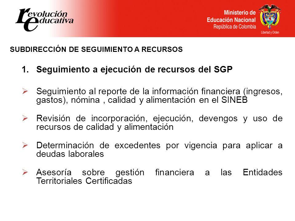 1. Seguimiento a ejecución de recursos del SGP