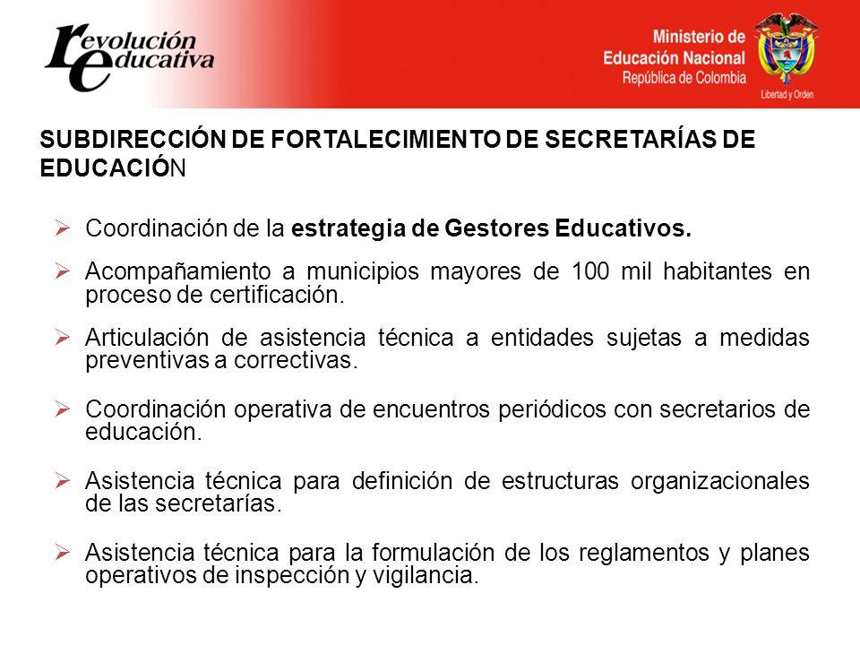SUBDIRECCIÓN DE FORTALECIMIENTO DE SECRETARÍAS DE EDUCACIÓN