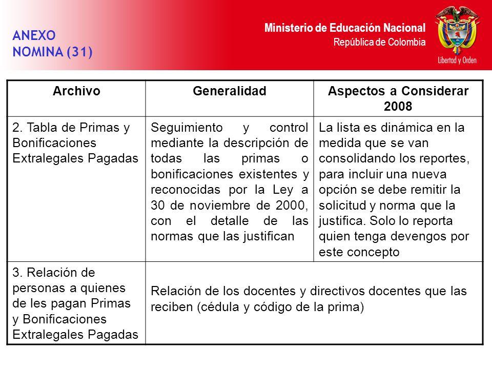 ANEXO NOMINA (31) Archivo Generalidad Aspectos a Considerar 2008