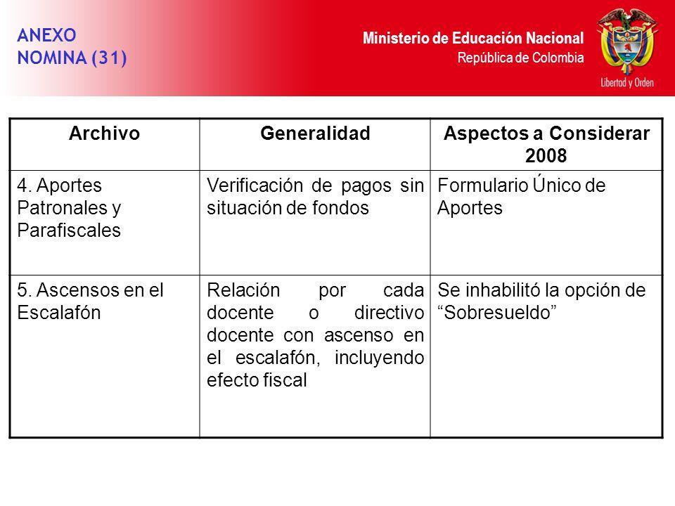 ANEXO NOMINA (31) Archivo. Generalidad. Aspectos a Considerar 2008. 4. Aportes Patronales y Parafiscales.
