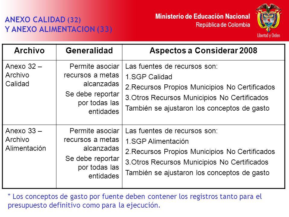 Archivo Generalidad Aspectos a Considerar 2008