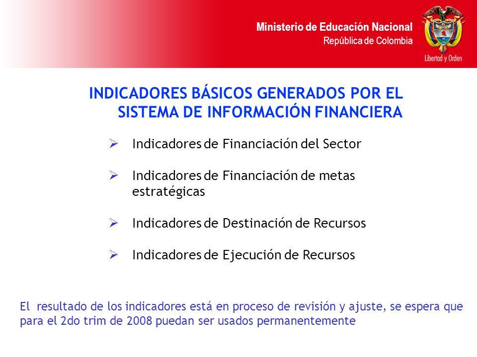 INDICADORES BÁSICOS GENERADOS POR EL SISTEMA DE INFORMACIÓN FINANCIERA