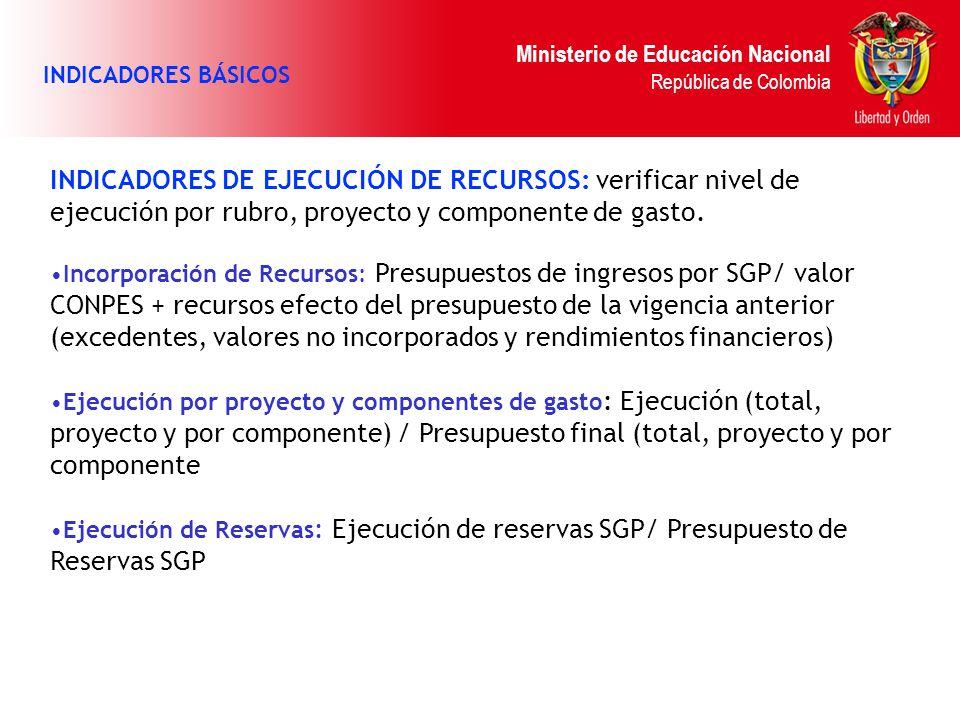 INDICADORES BÁSICOS INDICADORES DE EJECUCIÓN DE RECURSOS: verificar nivel de ejecución por rubro, proyecto y componente de gasto.