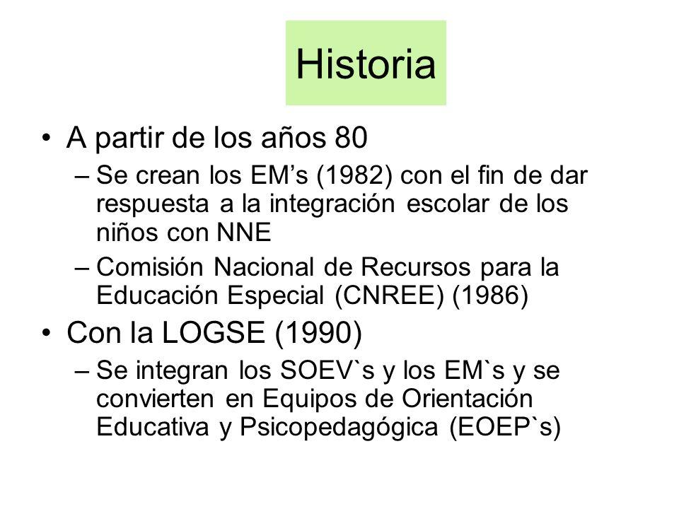 Historia A partir de los años 80 Con la LOGSE (1990)