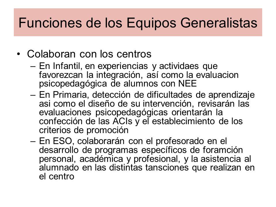 Funciones de los Equipos Generalistas