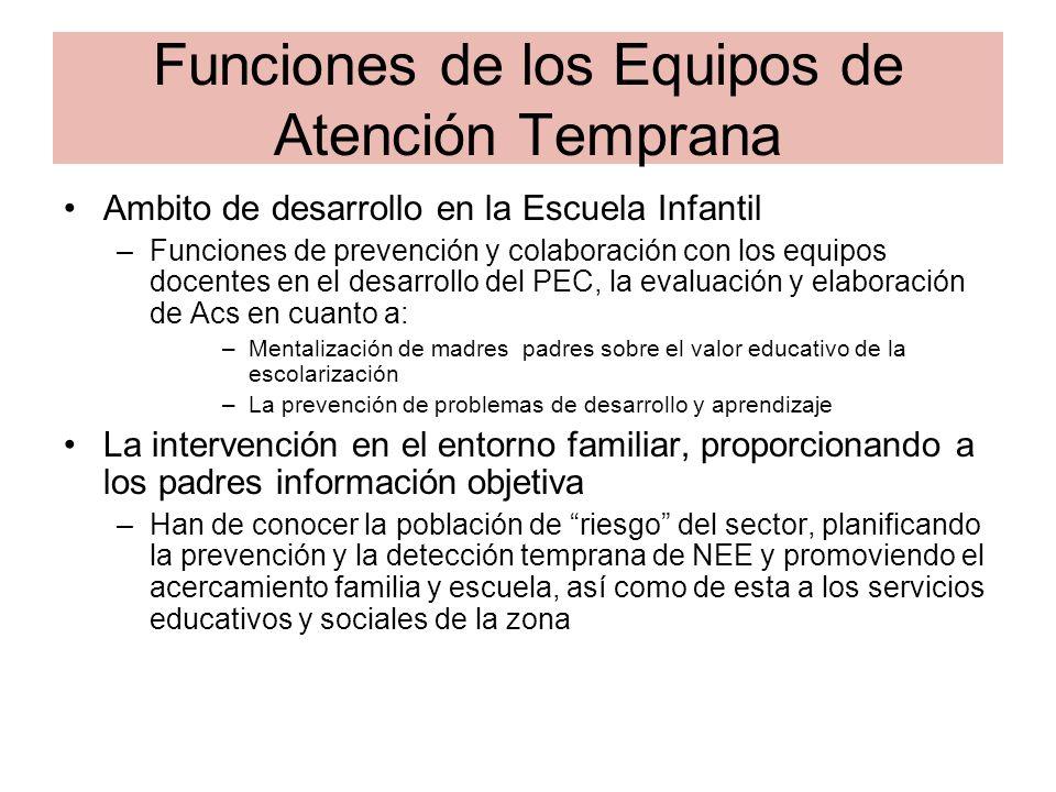 Funciones de los Equipos de Atención Temprana