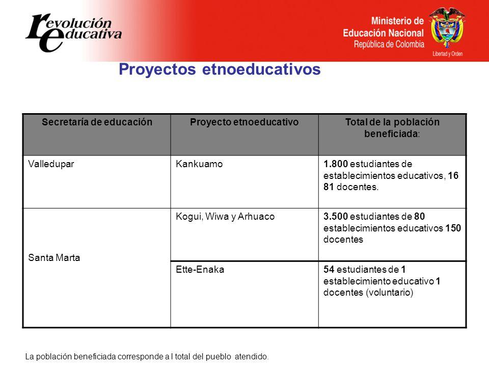 Secretaría de educación Proyecto etnoeducativo