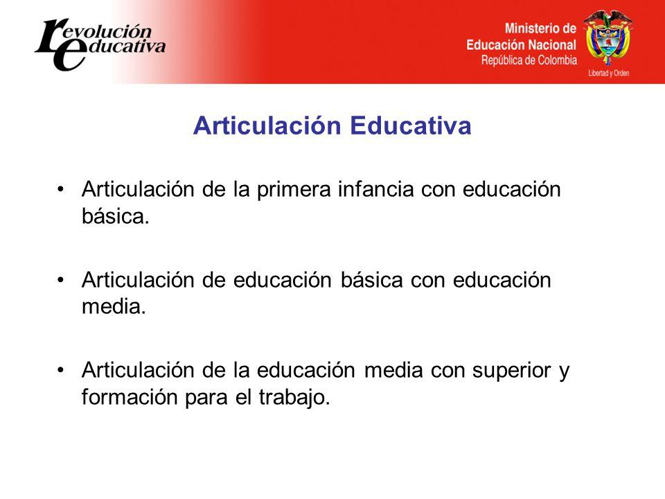 Articulación Educativa
