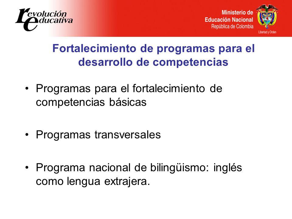 Fortalecimiento de programas para el desarrollo de competencias