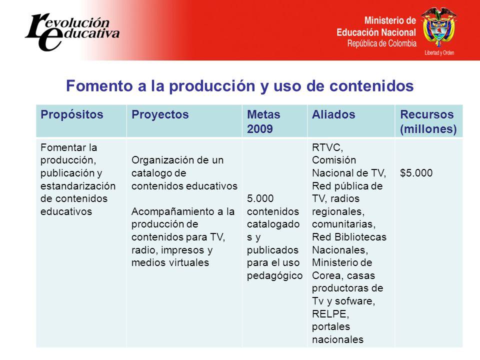 Fomento a la producción y uso de contenidos